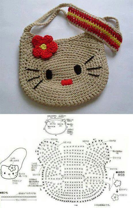 Bolsito Hello Kitty a crochet